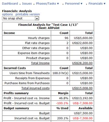 Removing Duplicate Charges From The Financial Analysis Project