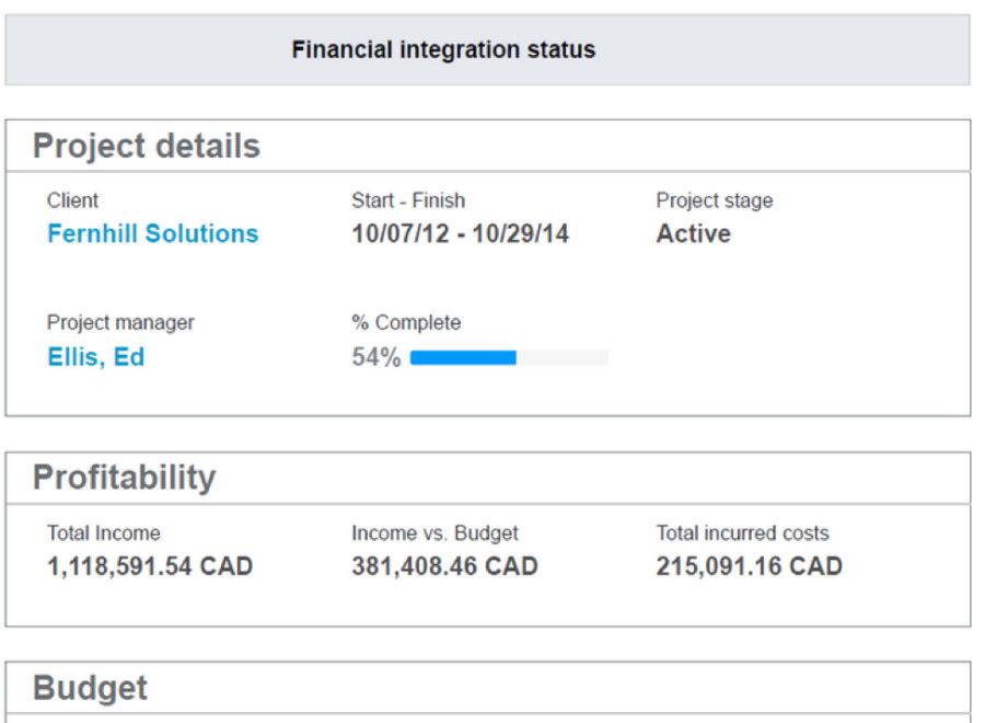 Financial Integration Status
