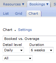 Booking Chart Settings