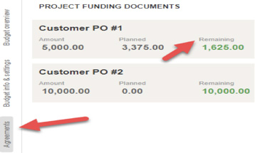 Project Funding Documents